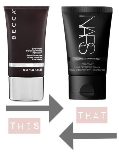 Makeup-Primer